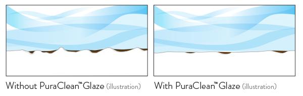 PuraCleanIllustration